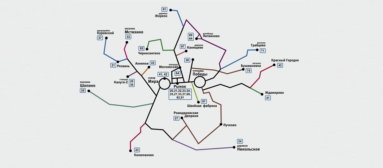 Схема автобусных маршрутов МУП